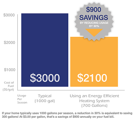 heating-oil-benefits-chart-edited.png